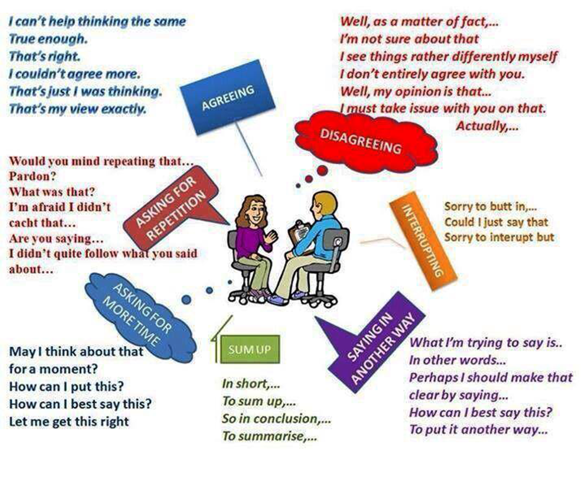 Useful Expressions in English Conversations 3