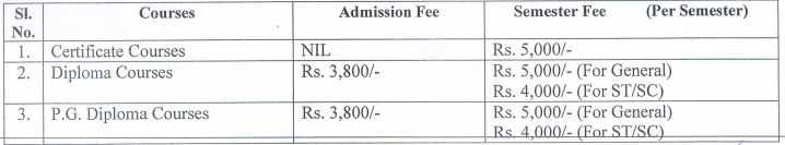 Birsa Agricultural University Diploma / Certificate Admission 2017