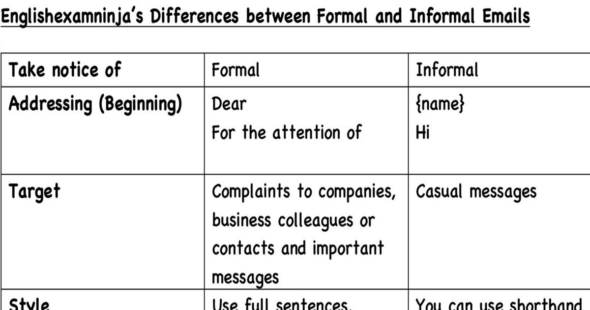 Differences between Formal & Informal Emails 5