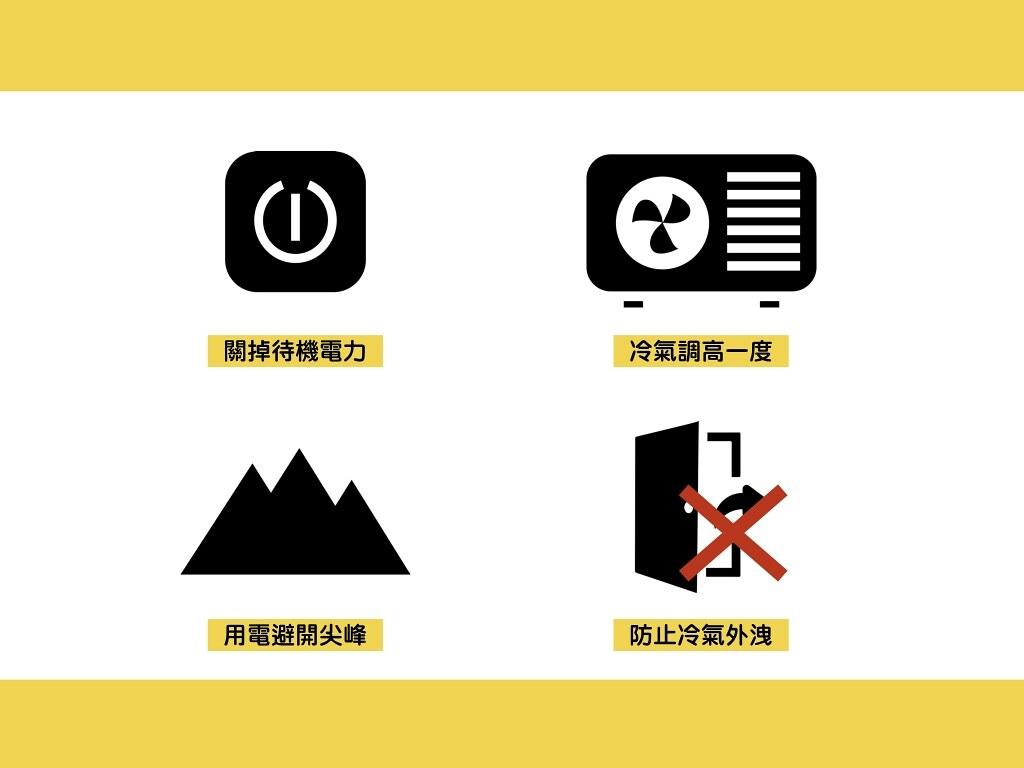 從空調控制、待機電力、到分配用電時段,一般人也有許多協助電網降低負載的方法。(圖片來源:綠色公民行動聯盟)