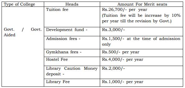 Maharashtra PG Ayurved Admission Through AIA PGET 2017 - MD