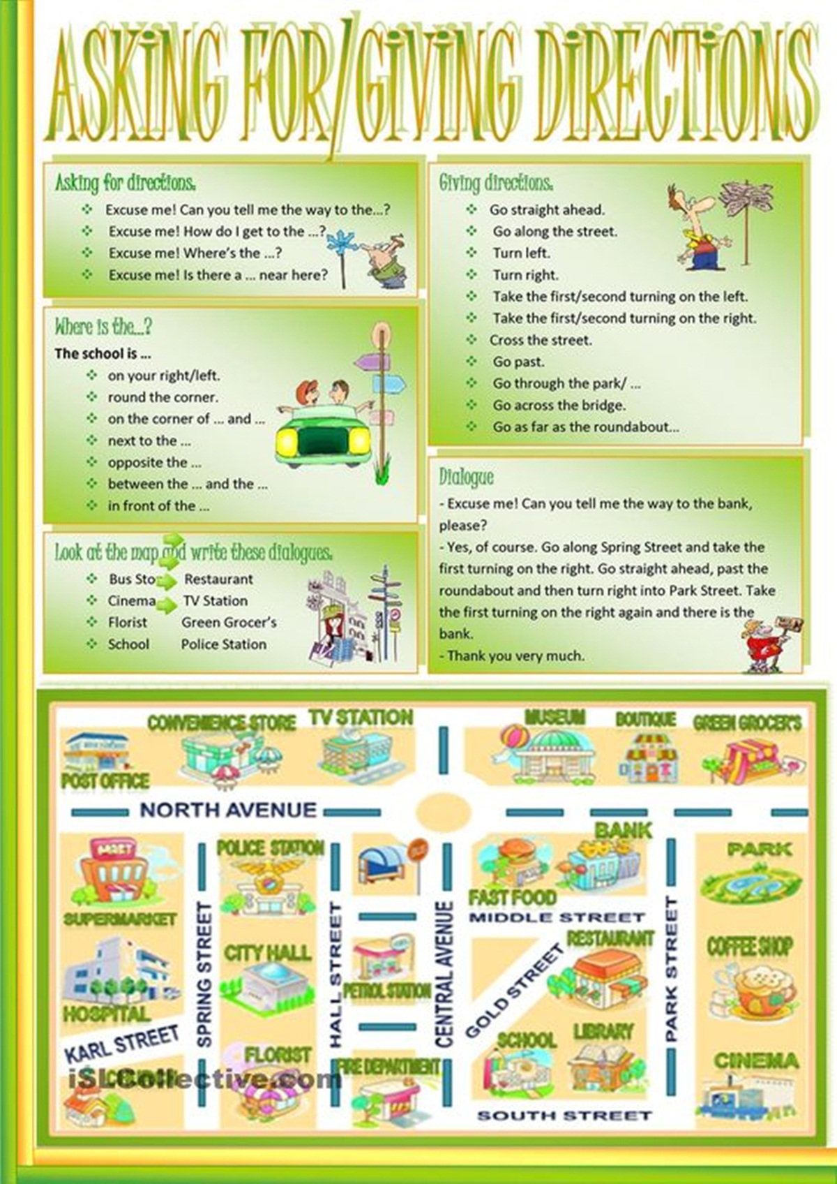 Useful English Phrases for Asking for & Giving Directions 3