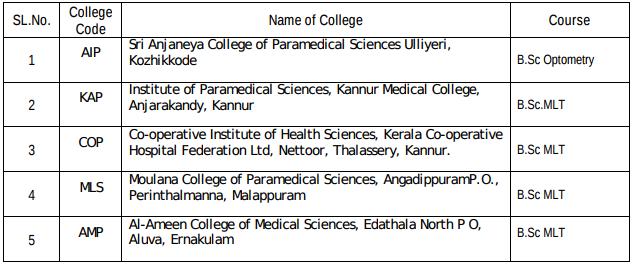 CEE Kerala BSc Nursing and Paramedical 2017 CAP | AglaSem Admission