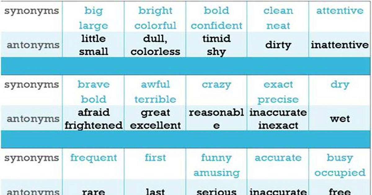 Common Synonyms & Antonyms in English 5