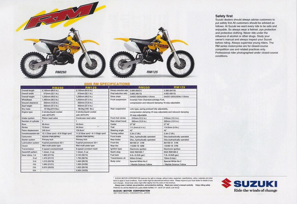 2000 suzuki rm80 rm125 and rm250 brochure page 2 jpg6 flickr rh flickr com 2001 RM 250 2000 suzuki rm250 service manual