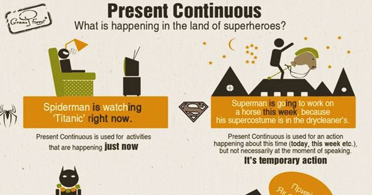 The Present Continuous Tense in English 5