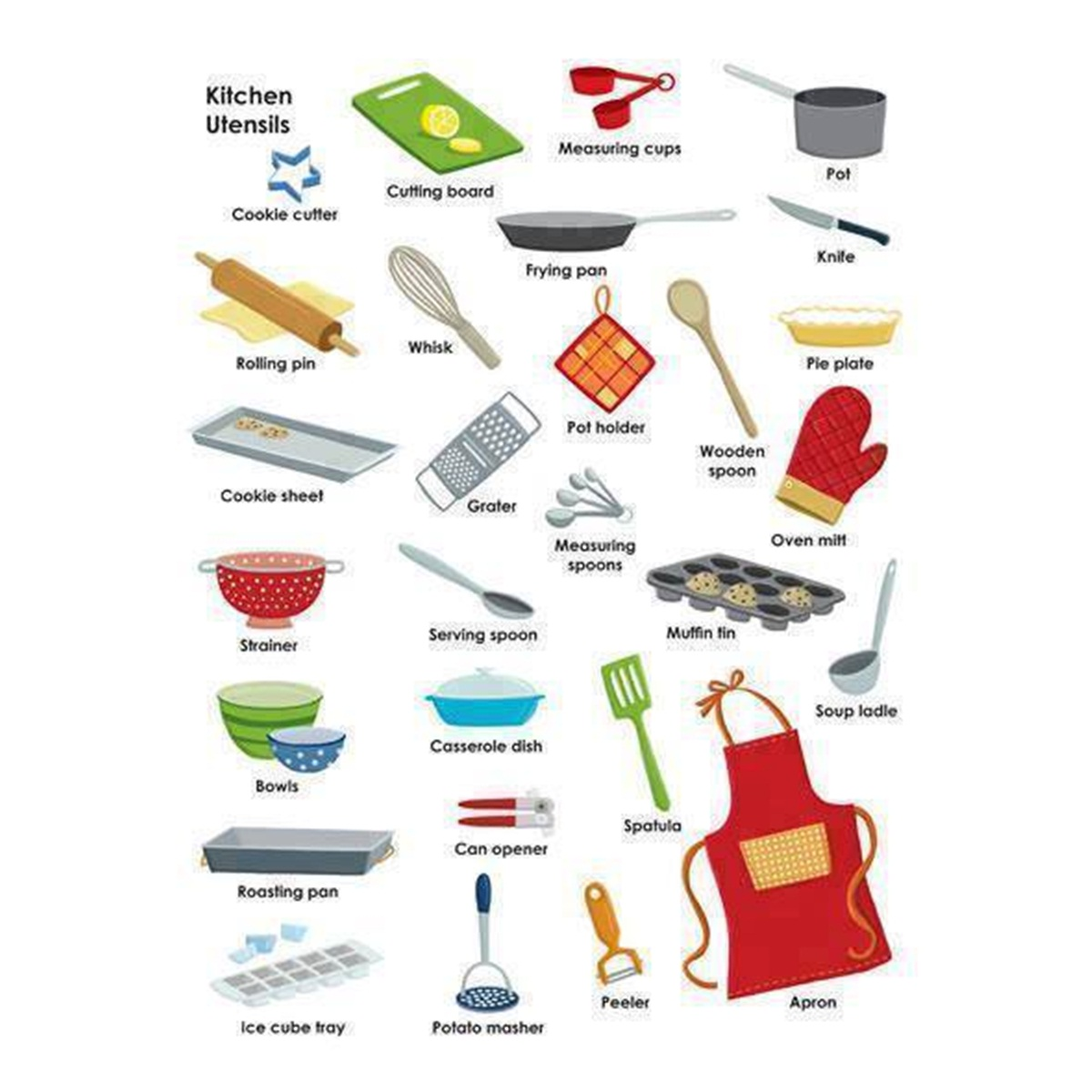 Forum – Tools, Devices & Appliances Vocabulary – Fluent Land