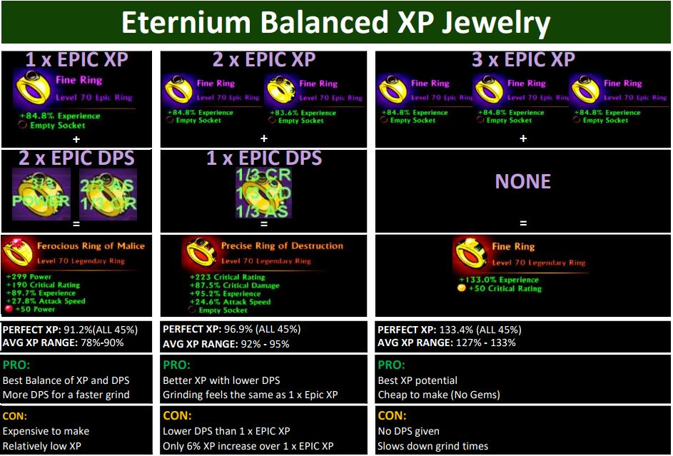 Crafting Balanced XP Jewelry Guide - Making Fun Forums