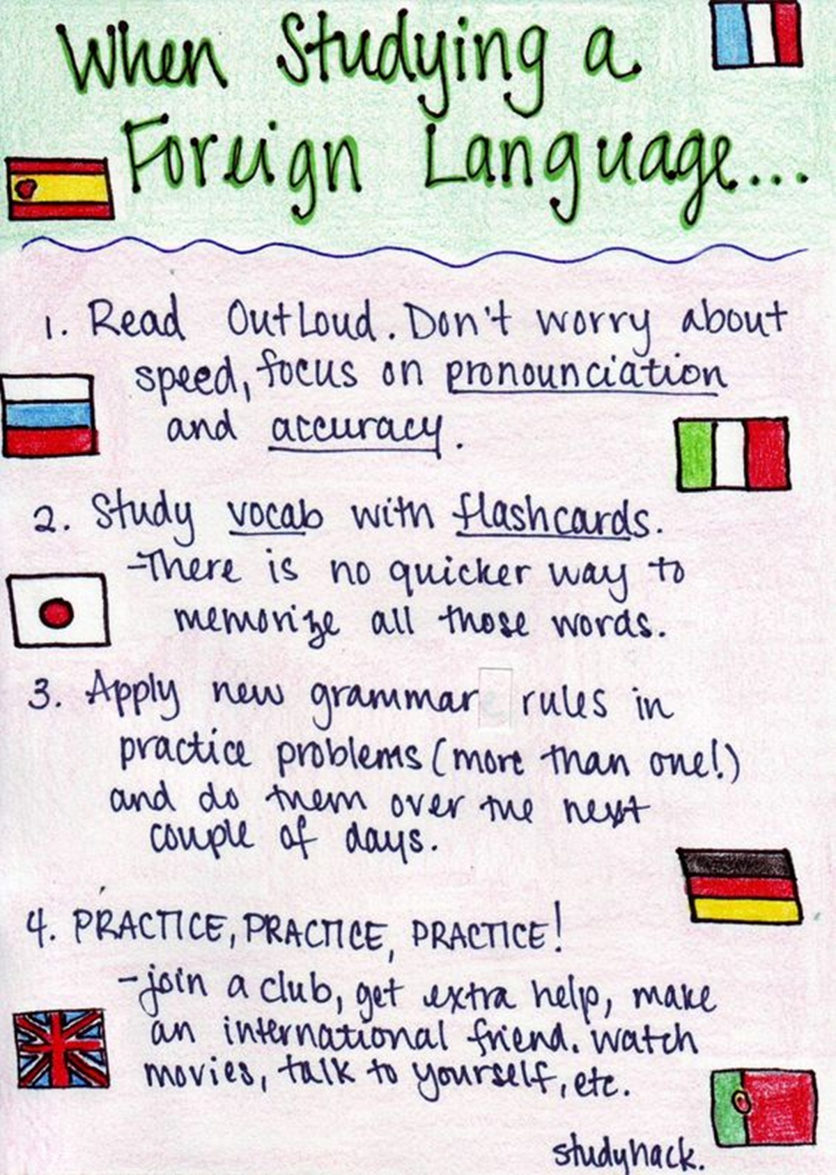 Useful Tips for Learning A Foreign Language 3