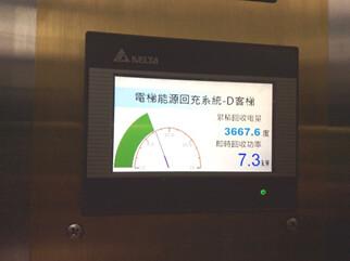 位於台達瑞光大樓的電梯電力回生即時畫面。王振益攝。