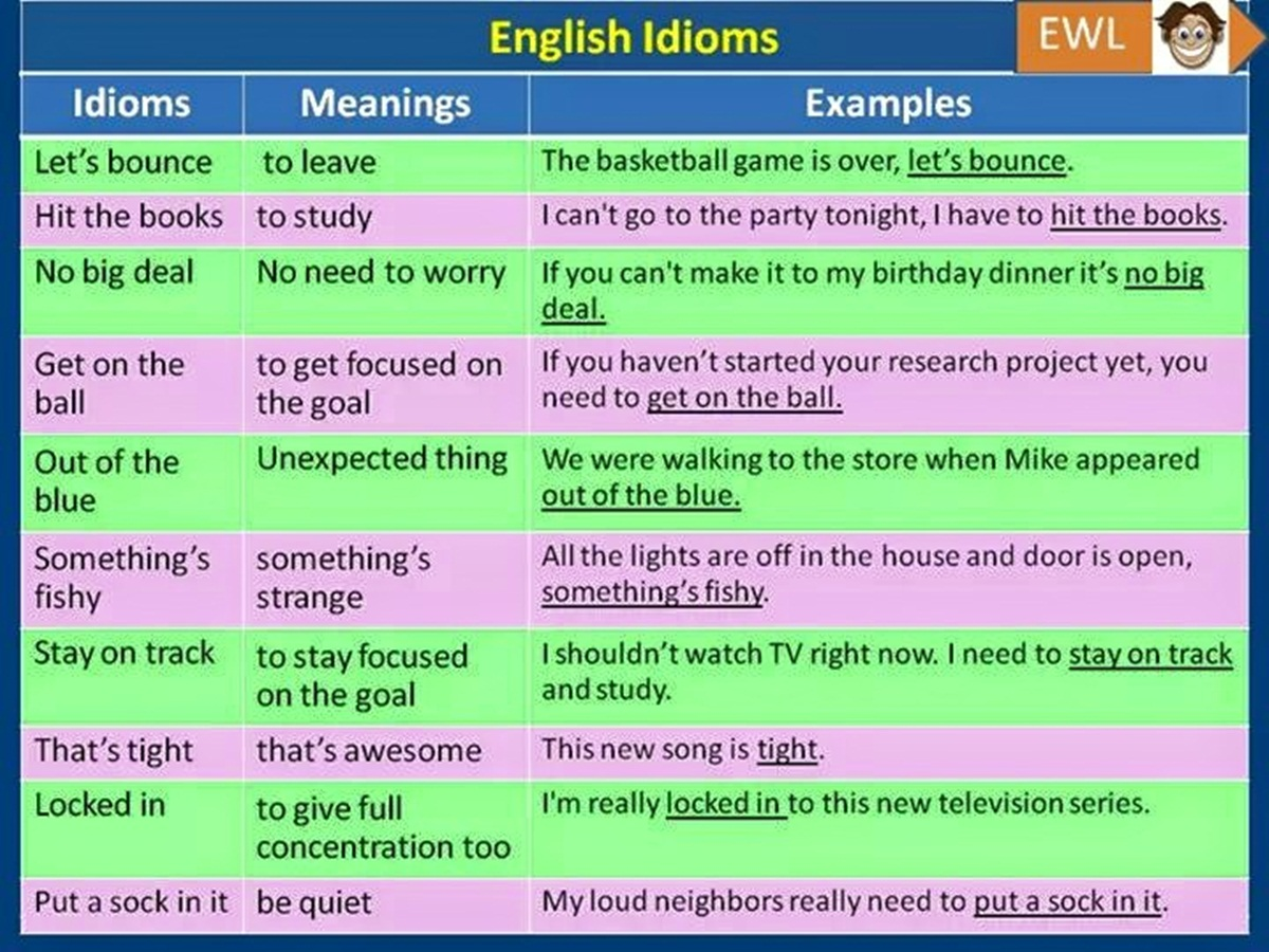 Forum English Idioms Fluent Land