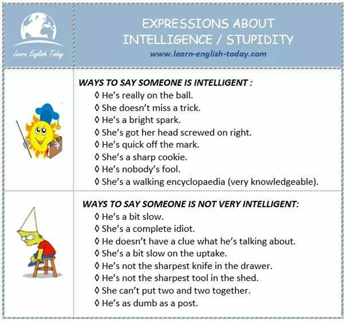 Expressions about INTELLIGENCE/ STUPIDITY 3