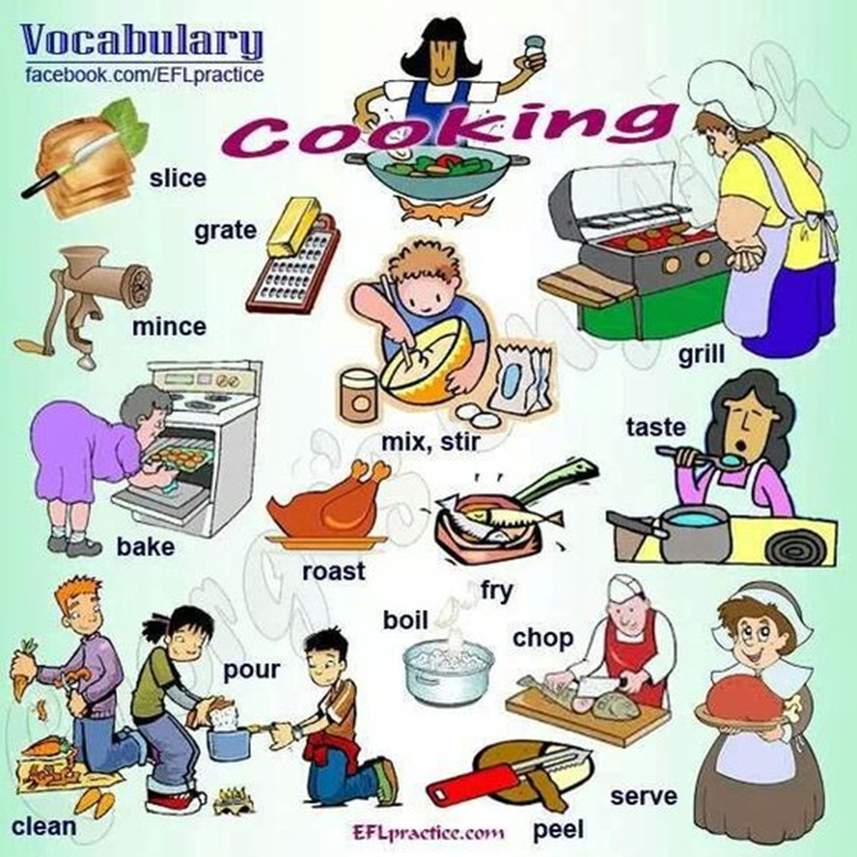 Vocabulary: Cooking Verbs 3