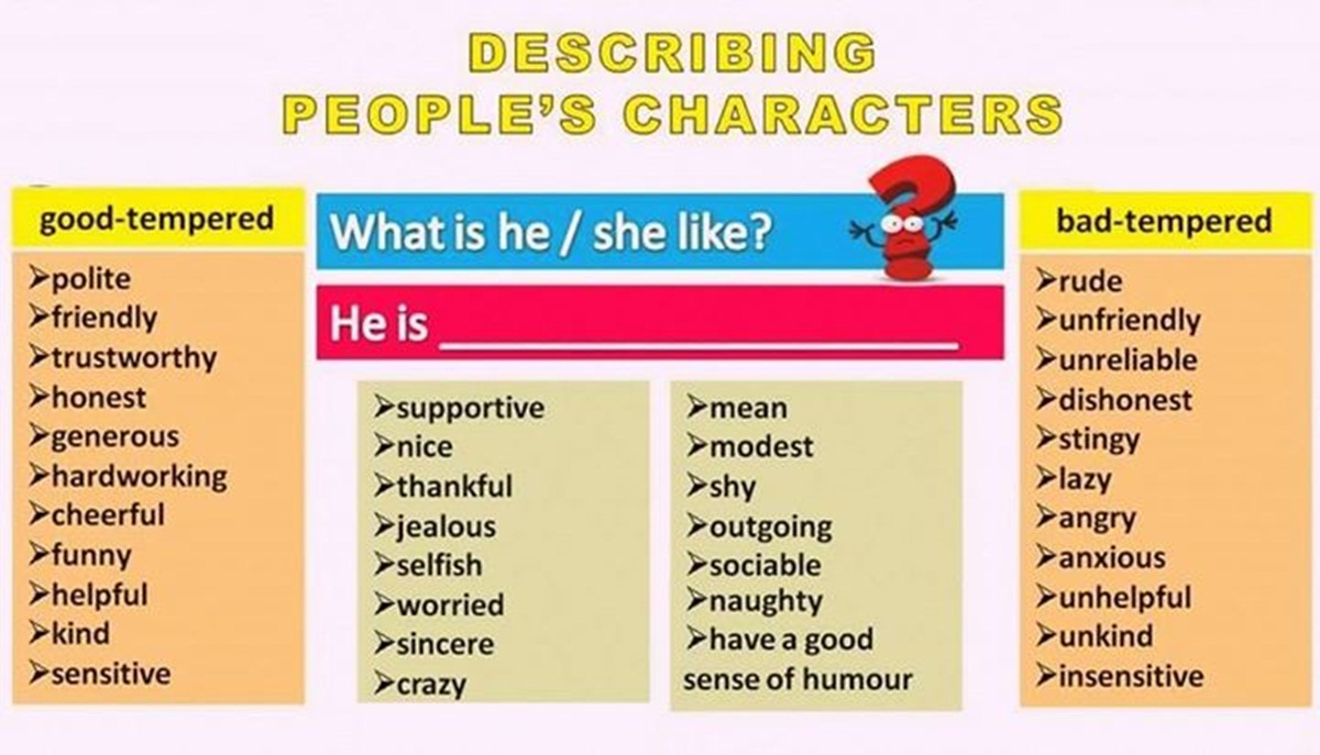English Adjectives for Describing People's Characters 3