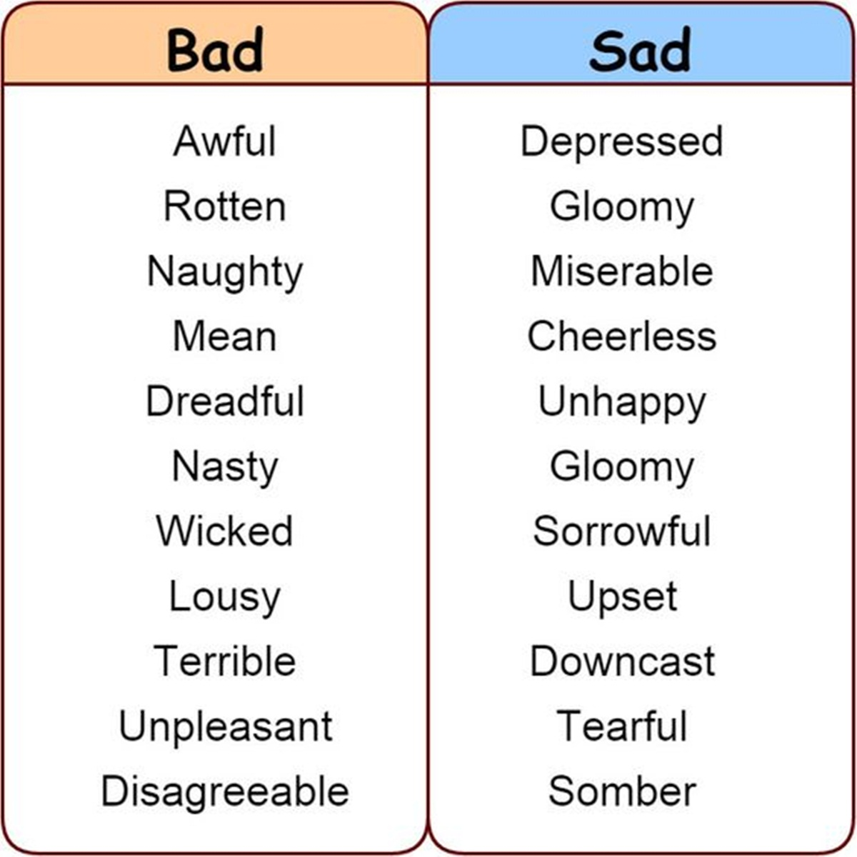 "Other Ways to Say ""BAD"" & ""SAD"" 3"