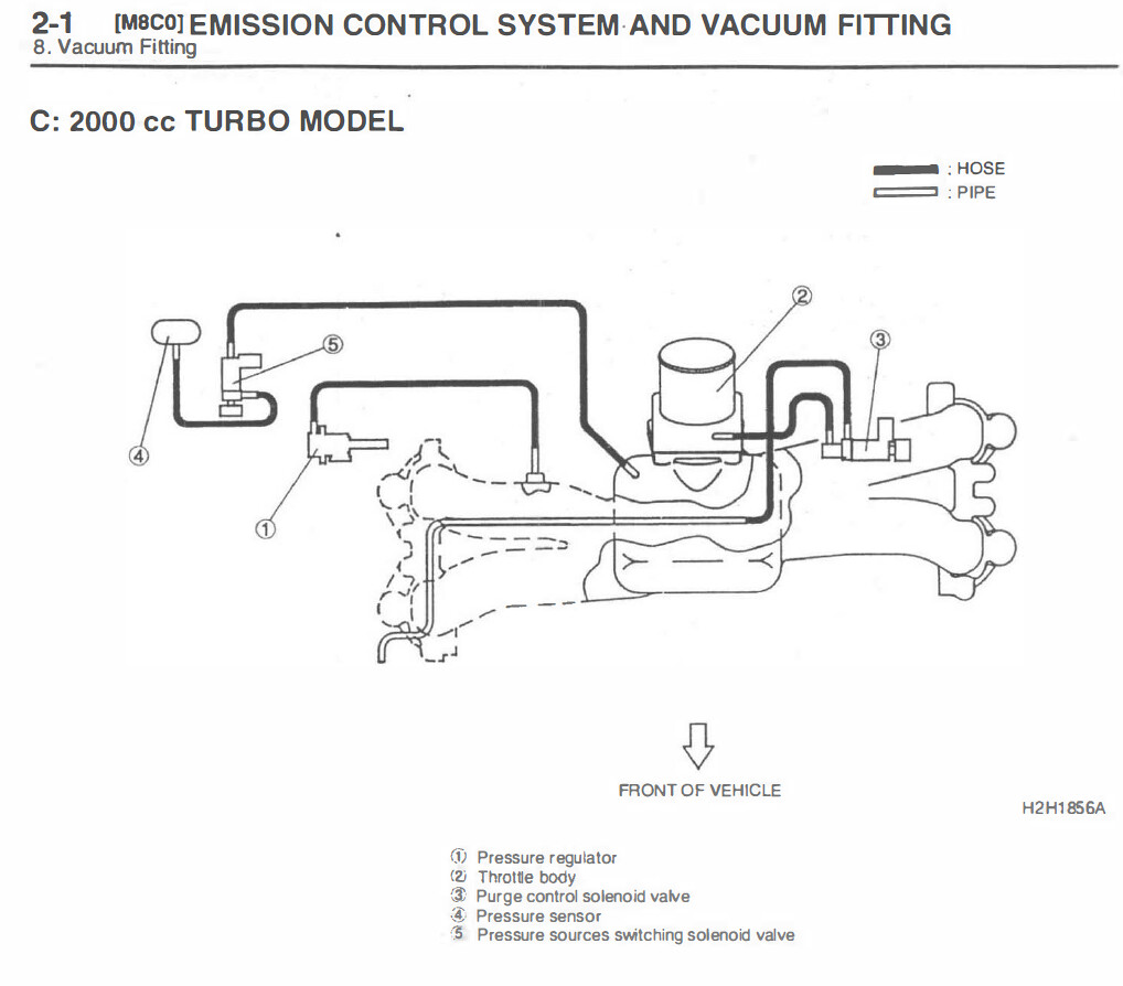 2002 subaru wrx vacuum diagram wiring diagram data schema Subaru BRZ wrx vacuum diagram wiring diagram name 2002 subaru wrx rear brakes 2002 subaru wrx vacuum diagram