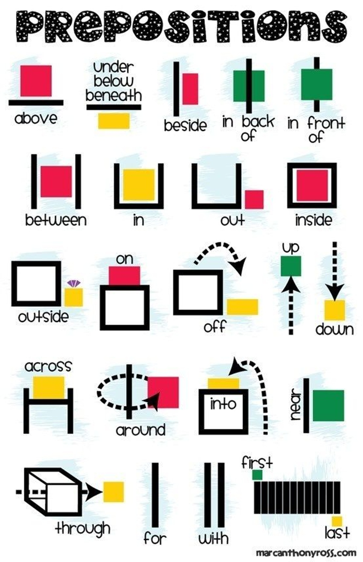 Prepositions of Place & Movement in English 3