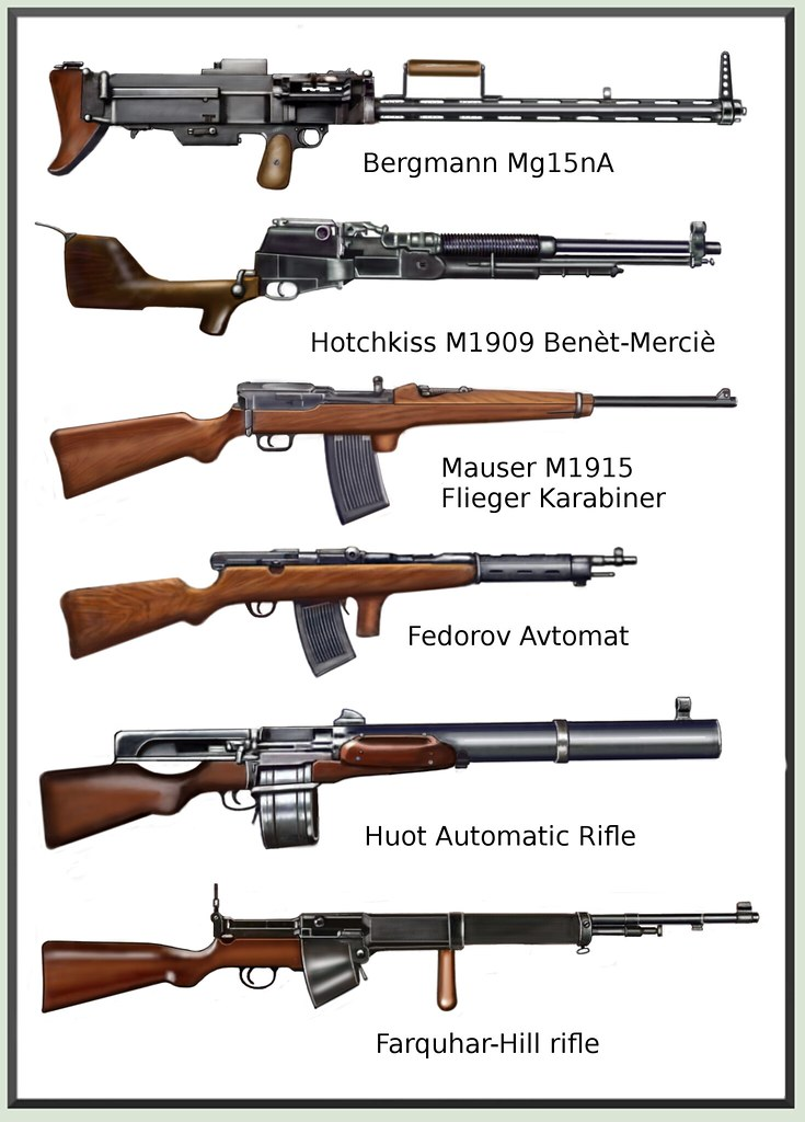 ww1 Automatic Weapons | Name lenght weight unloaded cal ...