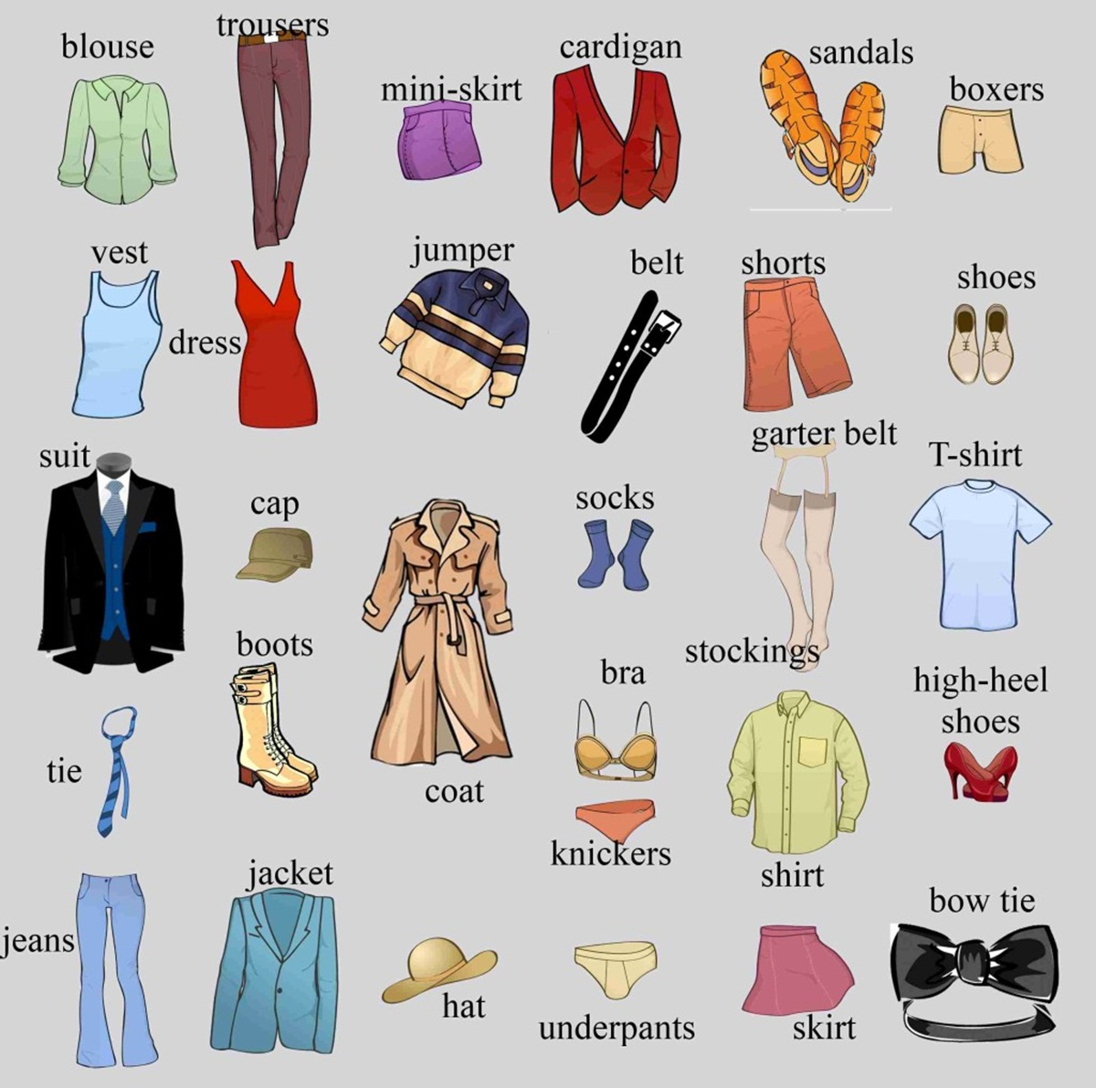 Clothes vocabulary ielts