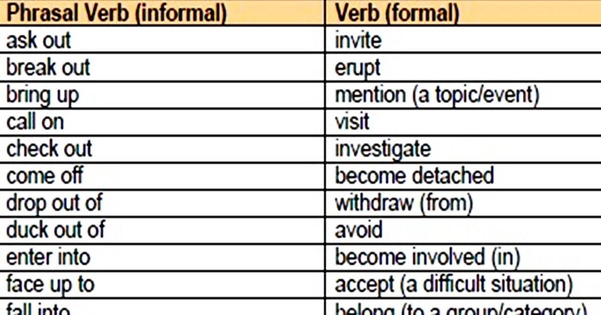 Formal vs. Informal English: Phrasal Verbs & Verbs 5