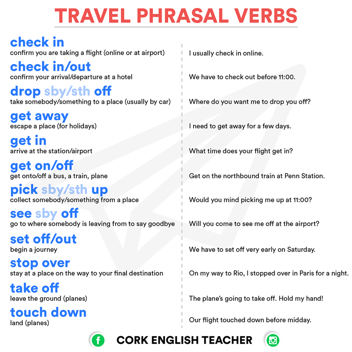 Phrasal Verbs Related to Travel 3