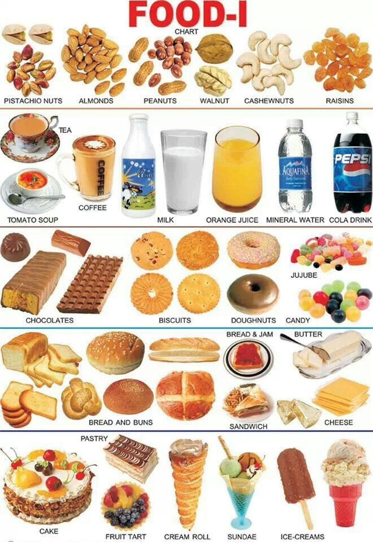 Food Vocabulary List Portuguese