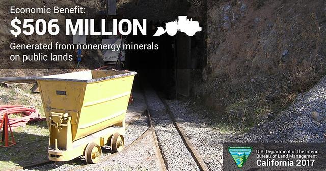 California - Mining & Minerals | Bureau of Land Management