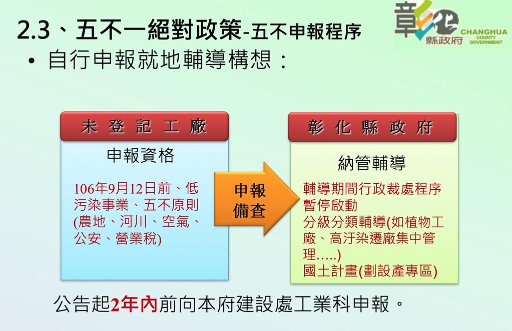 彰化縣針對違章工廠提出的就地輔導構想