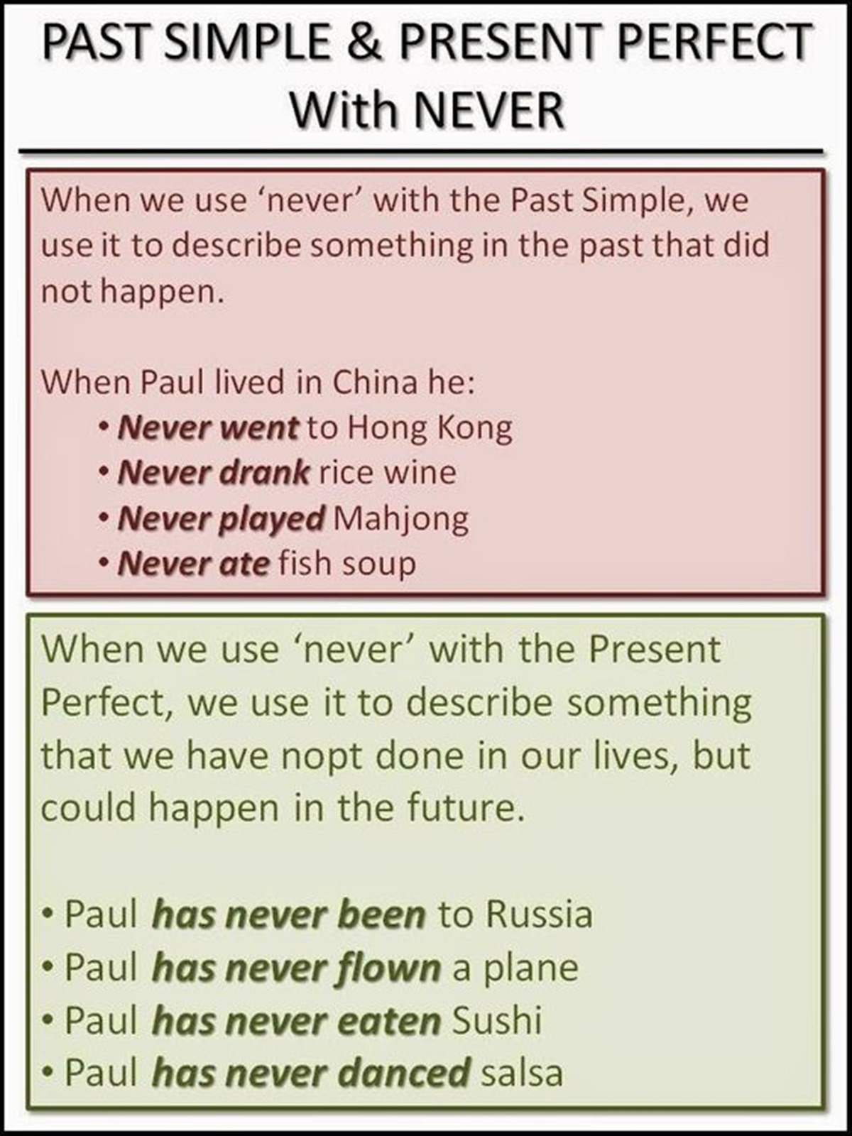 """Past Simple & Present Perfect with """"NEVER"""" 3"""