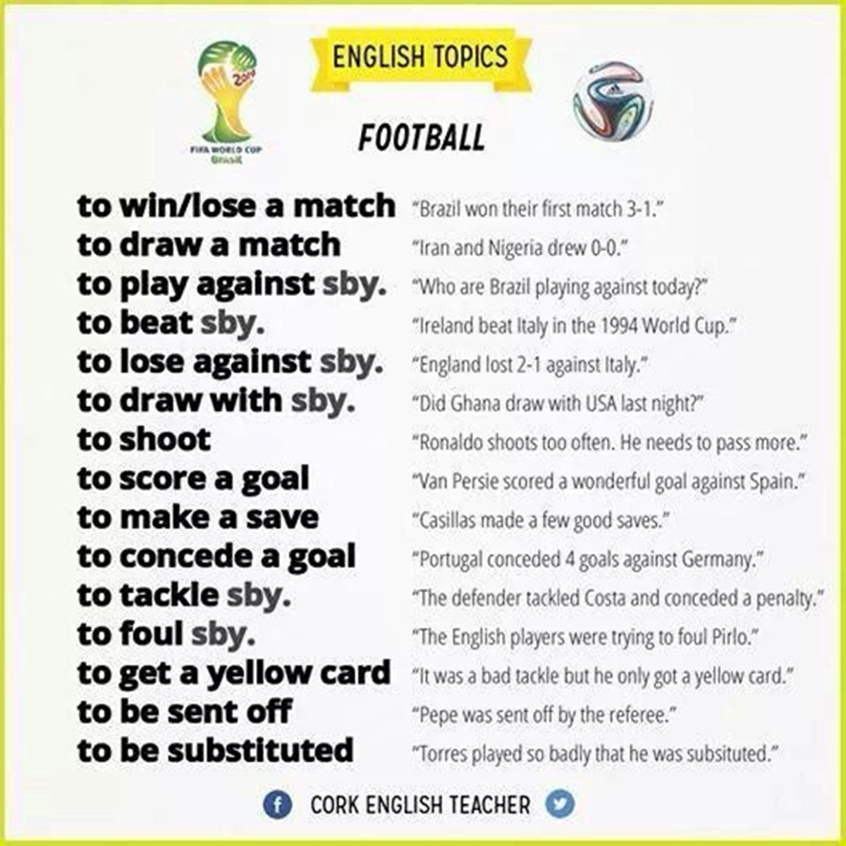 Useful Football Words & Phrases You Need to Know ;) 3