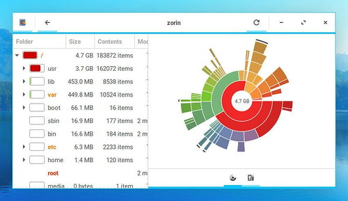 view-disk-usage-in-zorin-os-12-2