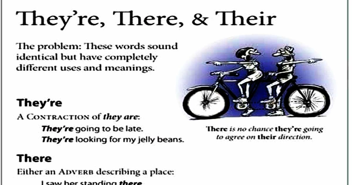 Commonly Confused Words 5