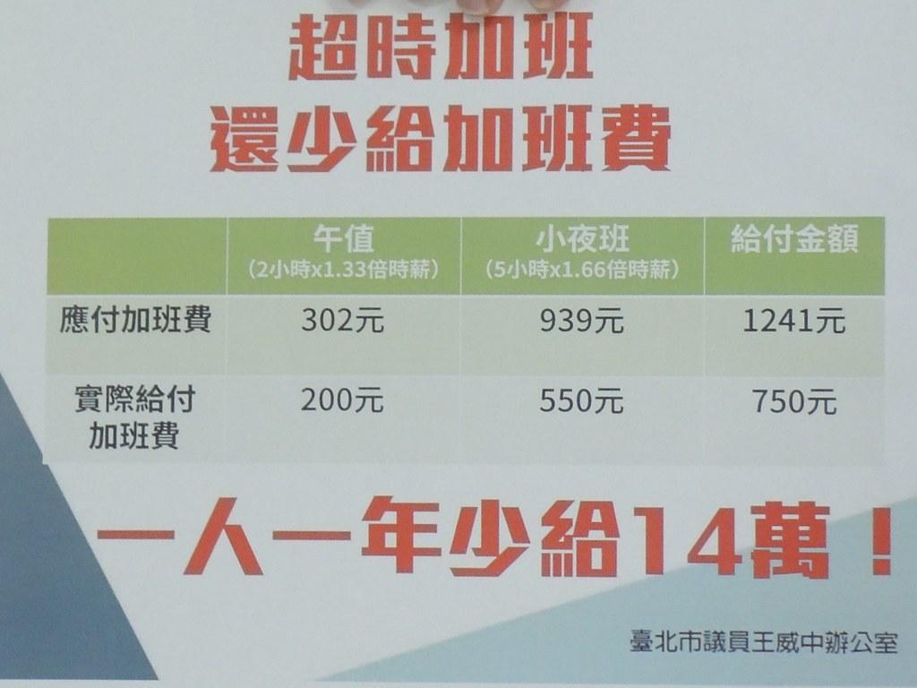 德嘉公司積欠每個員工的加班費一年高達14萬元。(攝影:曾福全)
