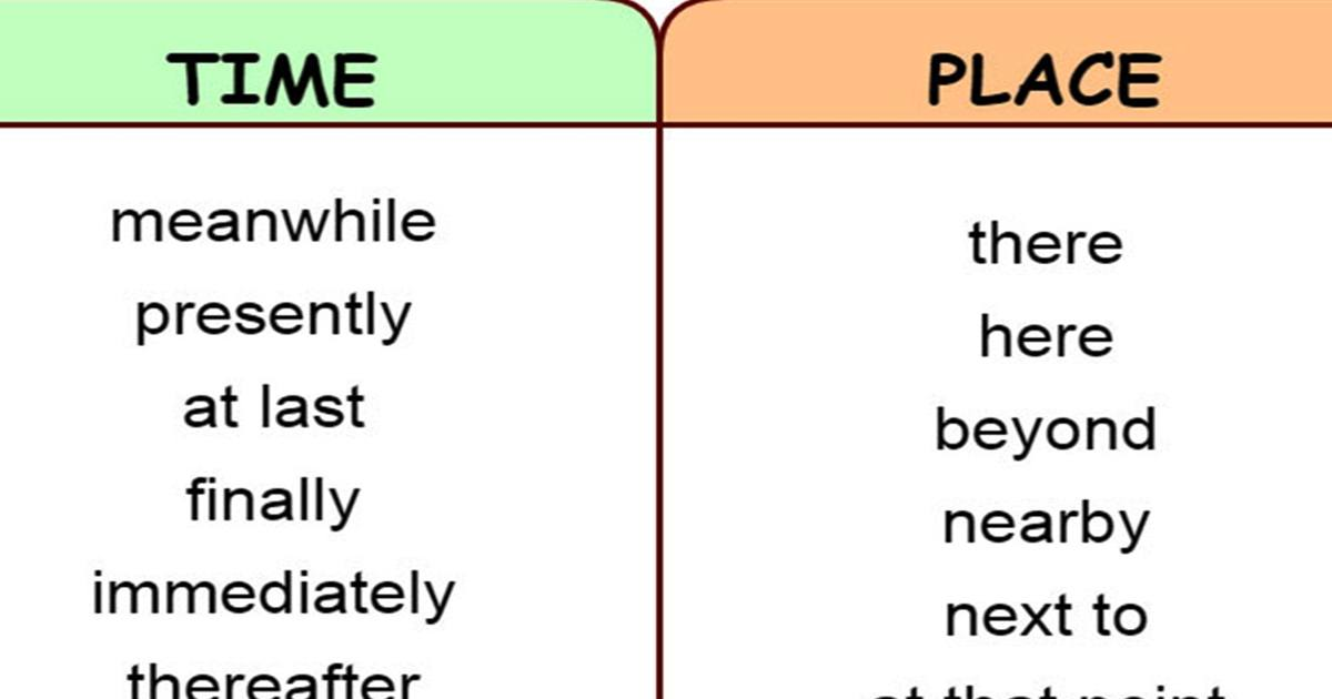 Transition Words & Phrases in English 5