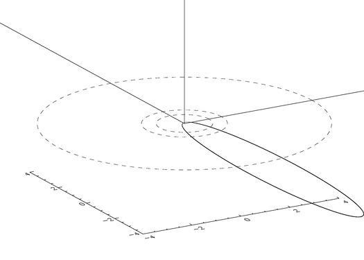 A meteor pályája (folytonos vonallal rajzolt ellipszis) a Naprendszerben, mielőtt a Föld légkörében elégett volna. A számok Csillagászati Egységet (CSE) jelentenek. A szagatott ellipszisek a Föld, a Mars és a Jupiter pályáját szimbolizálják.