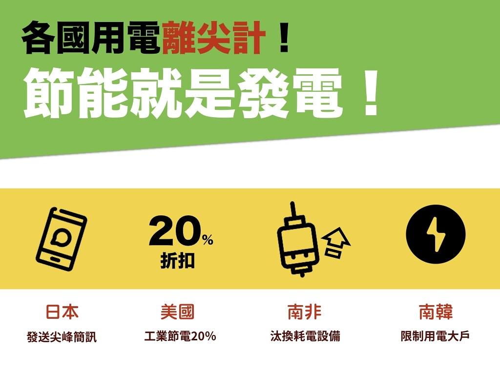 國際上已有許多抑制尖峰負載的成功作法,值得台灣參考。(圖片來源:綠色公民行動聯盟)