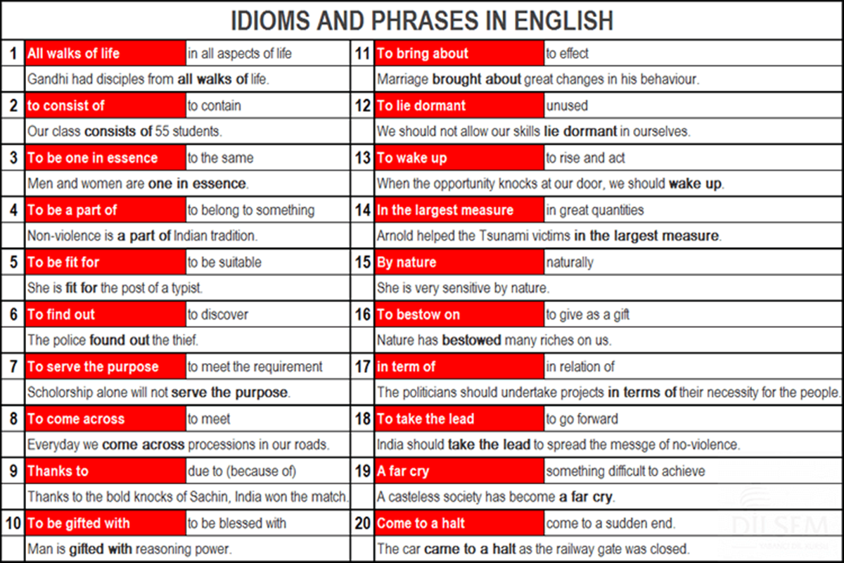 Forum English Idioms Fluent Land