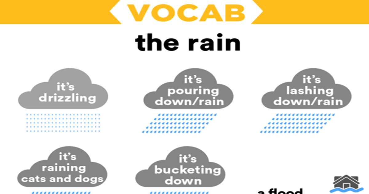 Vocabulary: Talking about the Rain 5