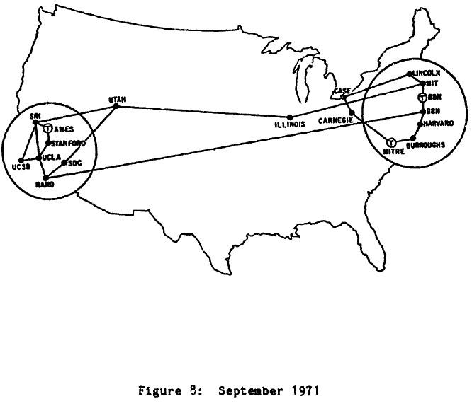 Cybertelecom Arpanet 1970s