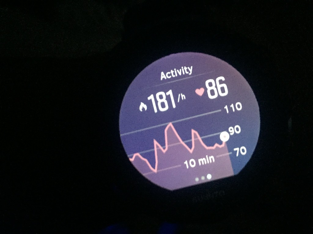Peaking at 181 on Training mode and stabilizing at 86 on rest mode.