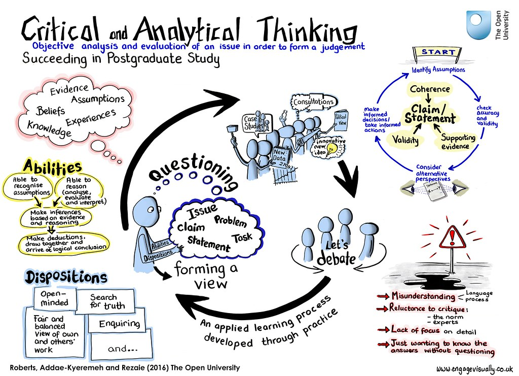 critical thinking an introduction www.critical thinking.org