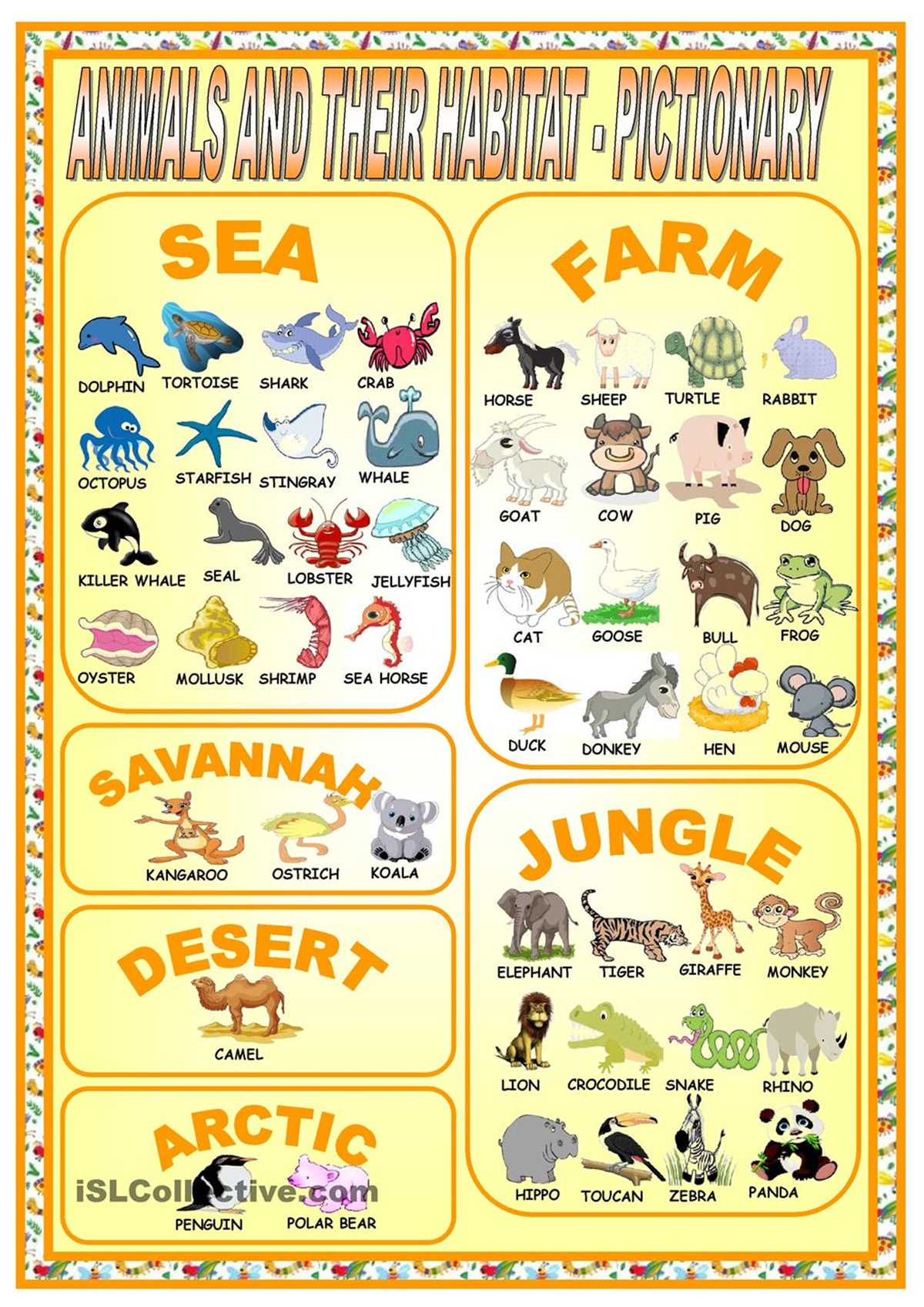 "Vocabulary: ""ANIMALS & THEIR HABITAT"" 3"