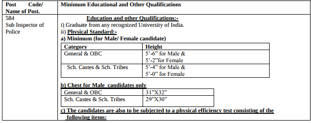 HPSSSB Application Form 2017 (himachal.nic.in/hpsssb)   Apply Now