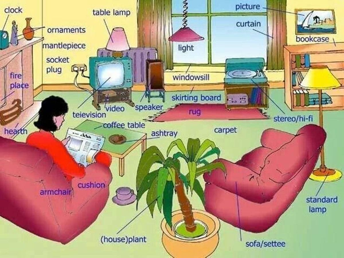 Living Room Furniture Vocabulary forum – english vocabulary – fluent land