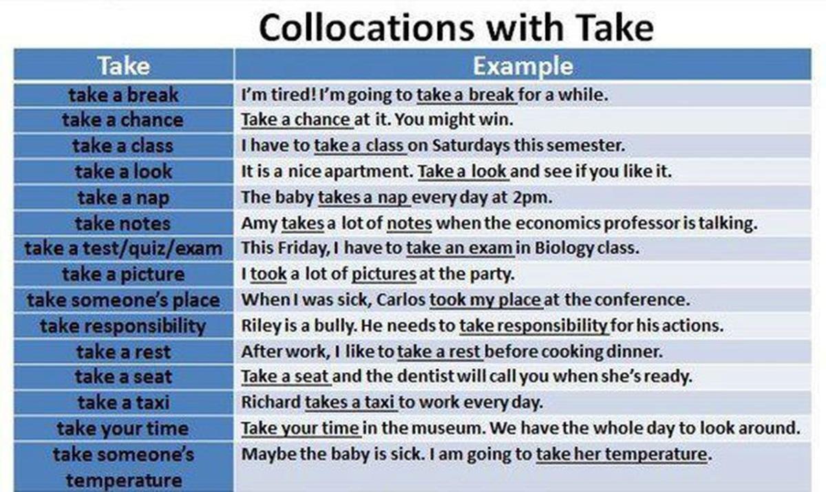 Common English Collocations 3