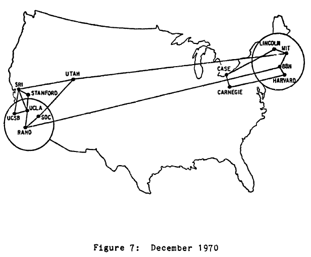 cybertele arpanet 1970s TCP IP Logo 230 4 kbps circuit tested between imps darpa 1981 iii 53