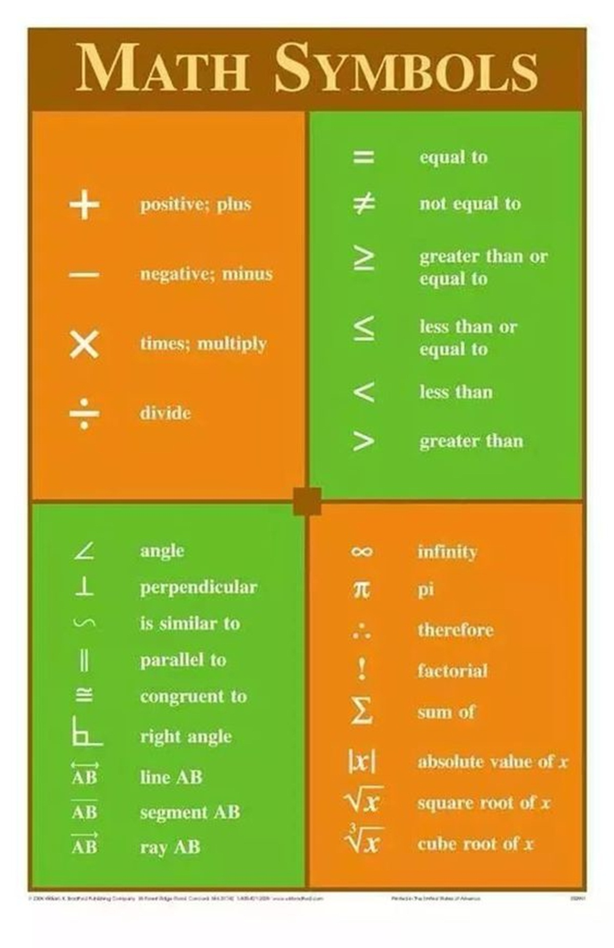 Useful Mathematical Symbols 3