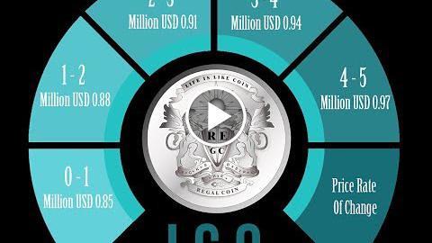 Bitcoin Qt Wallet To Multi Bit Bifrost