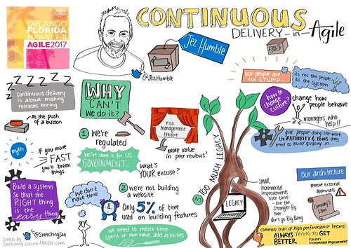 Live sketch, Keynote from #agile2017 Jez Humble #sketchnote | by sketchingscrummaster