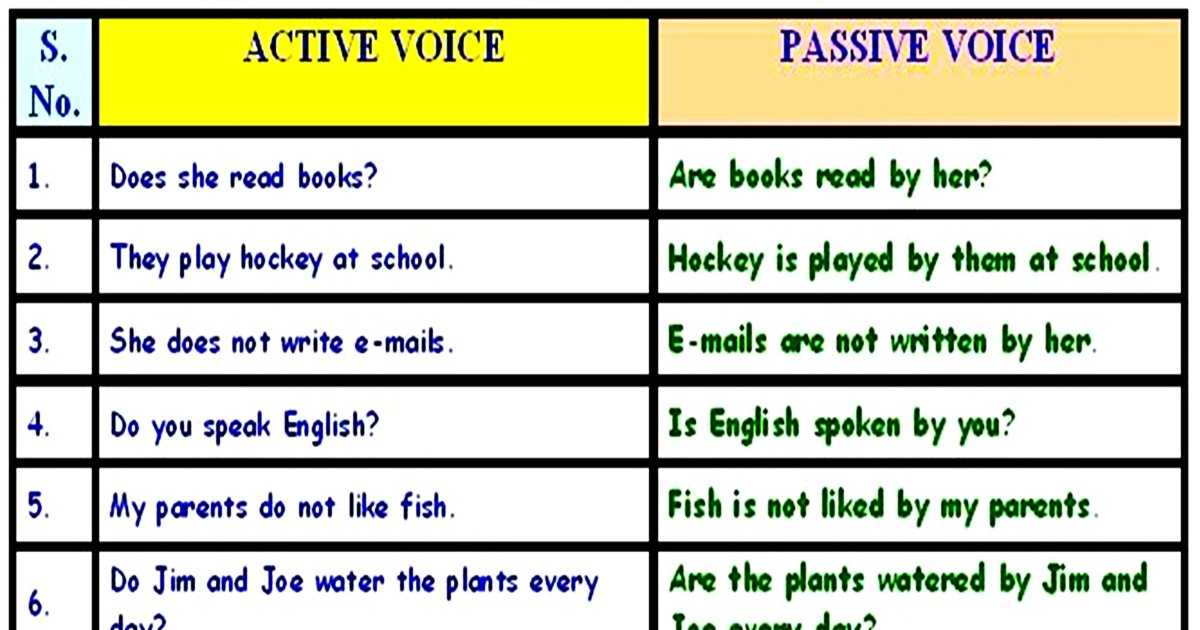 English Grammar 5